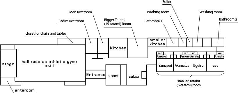 Floor plan of Kodo Building